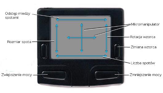 Laser okulistyczny żółty - mikromanipulator